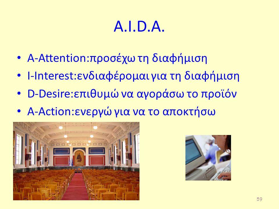 A.I.D.A. A-Attention:προσέχω τη διαφήμιση Ι-Ιnterest:ενδιαφέρομαι για τη διαφήμιση D-Desire:επιθυμώ να αγοράσω το προϊόν A-Action:ενεργώ για να το απο