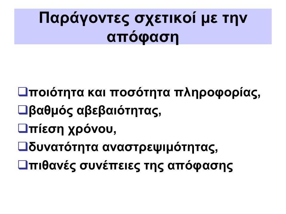 Άλλες προϋποθέσεις…..