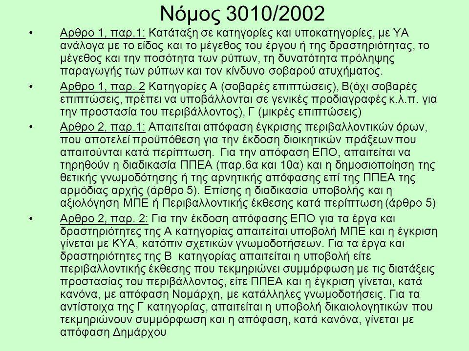 Νόμος 3010/2002 Αρθρο 1, παρ.1: Κατάταξη σε κατηγορίες και υποκατηγορίες, με ΥΑ ανάλογα με το είδος και το μέγεθος του έργου ή της δραστηριότητας, το μέγεθος και την ποσότητα των ρύπων, τη δυνατότητα πρόληψης παραγωγής των ρύπων και τον κίνδυνο σοβαρού ατυχήματος.