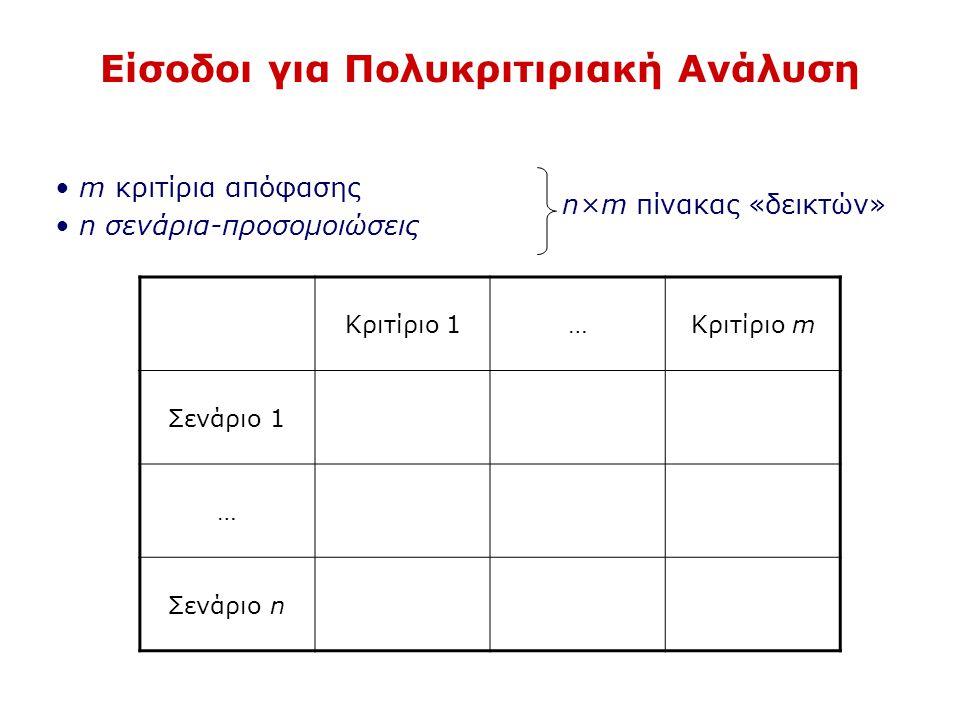 Κριτίριο 1…Κριτίριο m Σενάριο 1 … Σενάριο n m κριτίρια απόφασης n σενάρια-προσομοιώσεις n×m πίνακας «δεικτών» Είσοδοι για Πολυκριτιριακή Ανάλυση