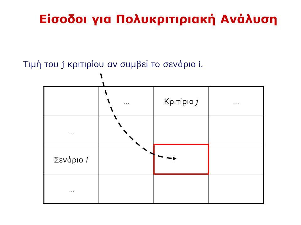 …Κριτίριο j… … Σενάριο i … Τιμή του j κριτιρίου αν συμβεί το σενάριο i. Είσοδοι για Πολυκριτιριακή Ανάλυση
