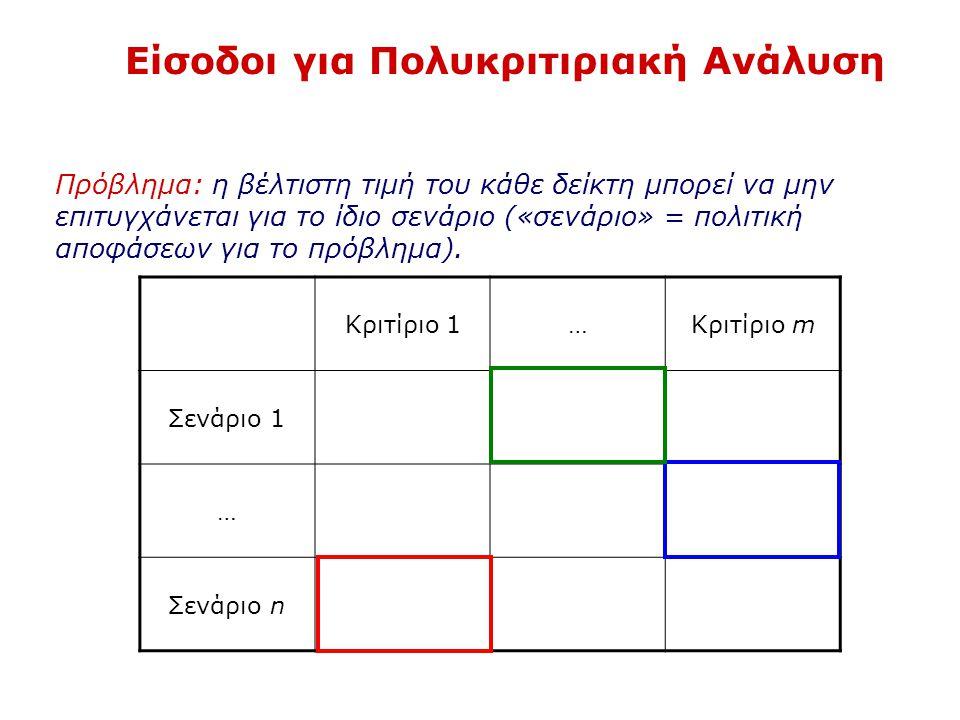 Κριτίριο 1…Κριτίριο m Σενάριο 1 … Σενάριο n Πρόβλημα: η βέλτιστη τιμή του κάθε δείκτη μπορεί να μην επιτυγχάνεται για το ίδιο σενάριο («σενάριο» = πολ