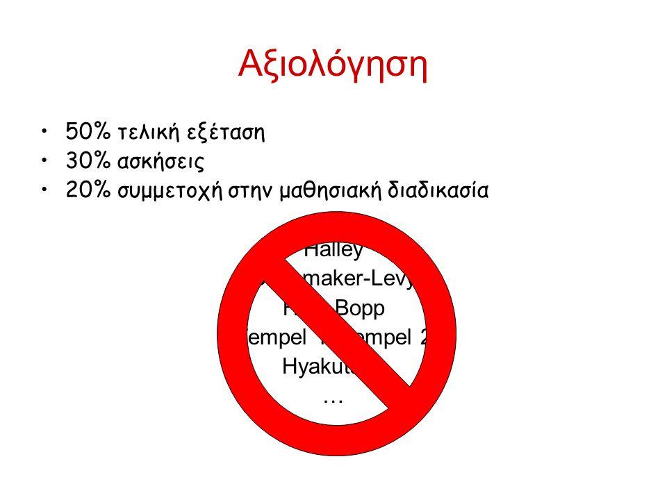 Αξιολόγηση 50% τελική εξέταση 30% ασκήσεις 20% συμμετοχή στην μαθησιακή διαδικασία Halley Shoemaker-Levy Hale-Bopp Tempel 1, Tempel 2 Hyakutake … …