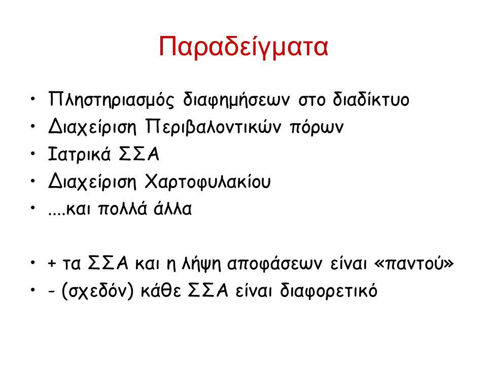 Οργανωτικά Θέματα Ασκήσεις (προγραμματιστικές): 4 –2/11/07 –16/11/07 –7/12/07 –21/12/07 Γραπτή τελική εξέταση: –Κατανόηση των βασικών εννοιών –Κατανόηση των ασκήσεων «Κατεβάστε» το syllabus από την ιστοσελίδα του διδάσκοντος.