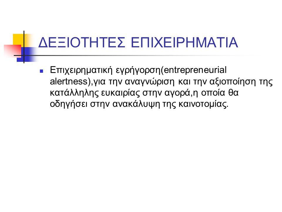 ΔΕΞΙΟΤΗΤΕΣ ΕΠΙΧΕΙΡΗΜΑΤΙΑ Επιχειρηματική εγρήγορση(entrepreneurial alertness),για την αναγνώριση και την αξιοποίηση της κατάλληλης ευκαιρίας στην αγορά