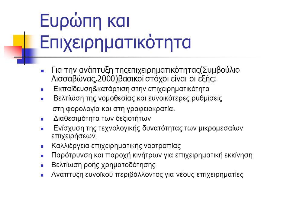 Ευρώπη και Επιχειρηματικότητα Για την ανάπτυξη τηςεπιχειρηματικότητας(Συμβούλιο Λισσαβώνας,2000)βασικοί στόχοι είναι οι εξής: Εκπαίδευση&κατάρτιση στη