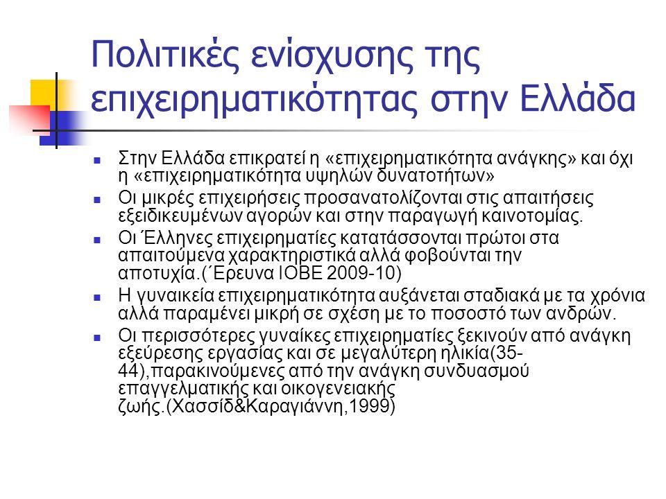Πολιτικές ενίσχυσης της επιχειρηματικότητας στην Ελλάδα Στην Ελλάδα επικρατεί η «επιχειρηματικότητα ανάγκης» και όχι η «επιχειρηματικότητα υψηλών δυνα