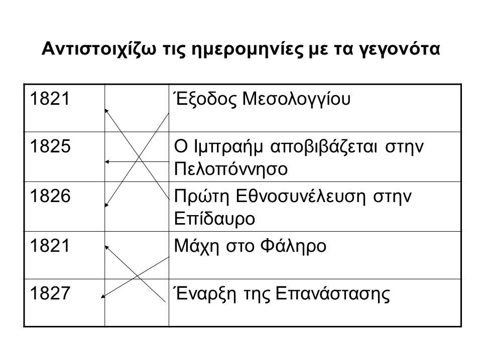 Αντιστοιχίζω τις ημερομηνίες με τα γεγονότα 1821Έξοδος Μεσολογγίου 1825Ο Ιμπραήμ αποβιβάζεται στην Πελοπόννησο 1826Πρώτη Εθνοσυνέλευση στην Επίδαυρο 1