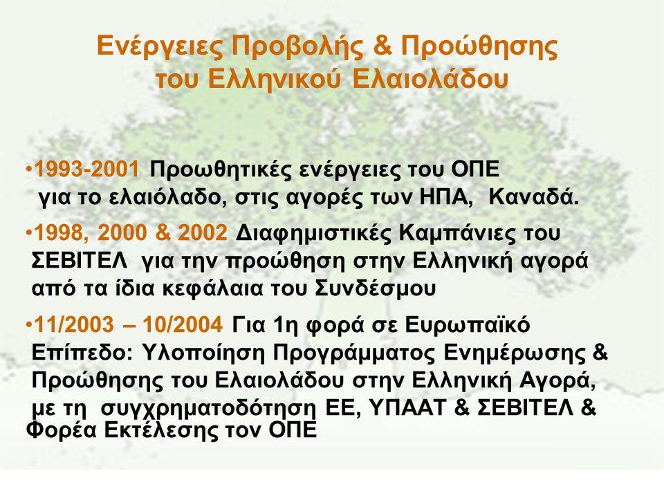 Ενέργειες Προβολής & Προώθησης του Ελληνικού Ελαιολάδου 1993-2001 Προωθητικές ενέργειες του ΟΠΕ για το ελαιόλαδο, στις αγορές των ΗΠΑ, Καναδά.