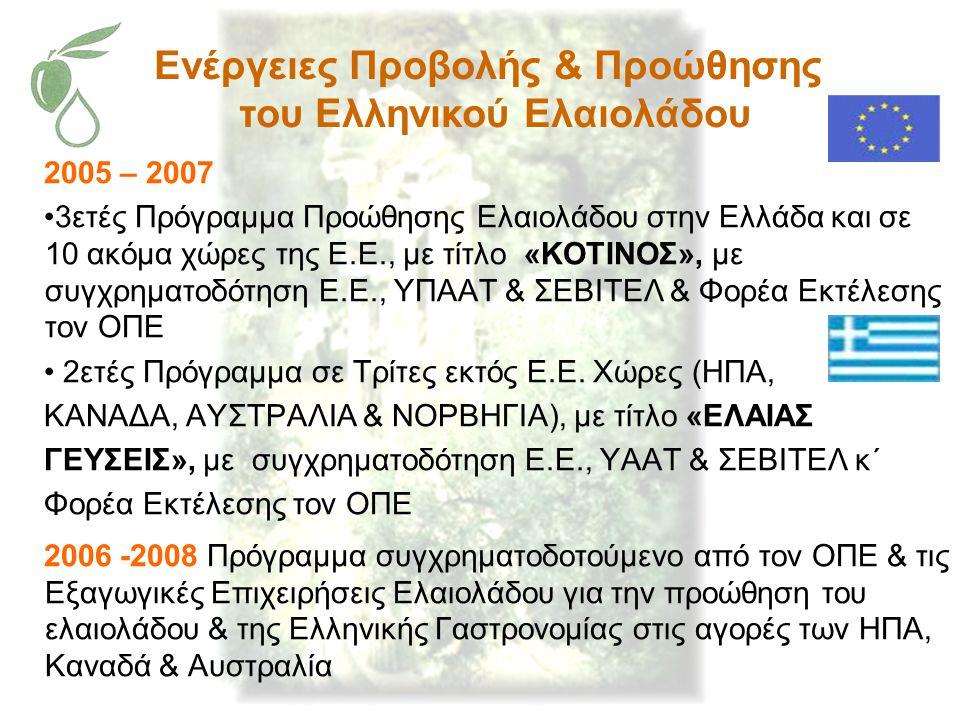 2005 – 2007 3ετές Πρόγραμμα Προώθησης Ελαιολάδου στην Ελλάδα και σε 10 ακόμα χώρες της Ε.Ε., με τίτλο «ΚΟΤΙΝΟΣ», με συγχρηματοδότηση Ε.Ε., ΥΠΑΑΤ & ΣΕΒΙΤΕΛ & Φορέα Εκτέλεσης τον ΟΠΕ 2ετές Πρόγραμμα σε Τρίτες εκτός Ε.Ε.