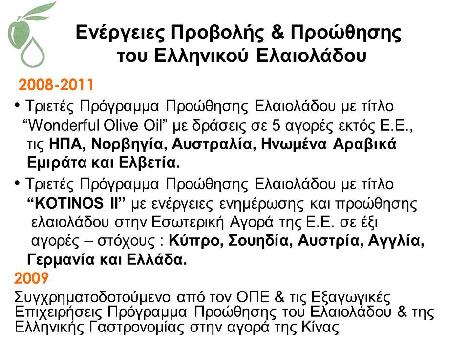 2008-2011 Τριετές Πρόγραμμα Προώθησης Ελαιολάδου με τίτλο Wonderful Olive Oil με δράσεις σε 5 αγορές εκτός Ε.Ε., τις ΗΠΑ, Νορβηγία, Αυστραλία, Ηνωμένα Αραβικά Εμιράτα και Ελβετία.