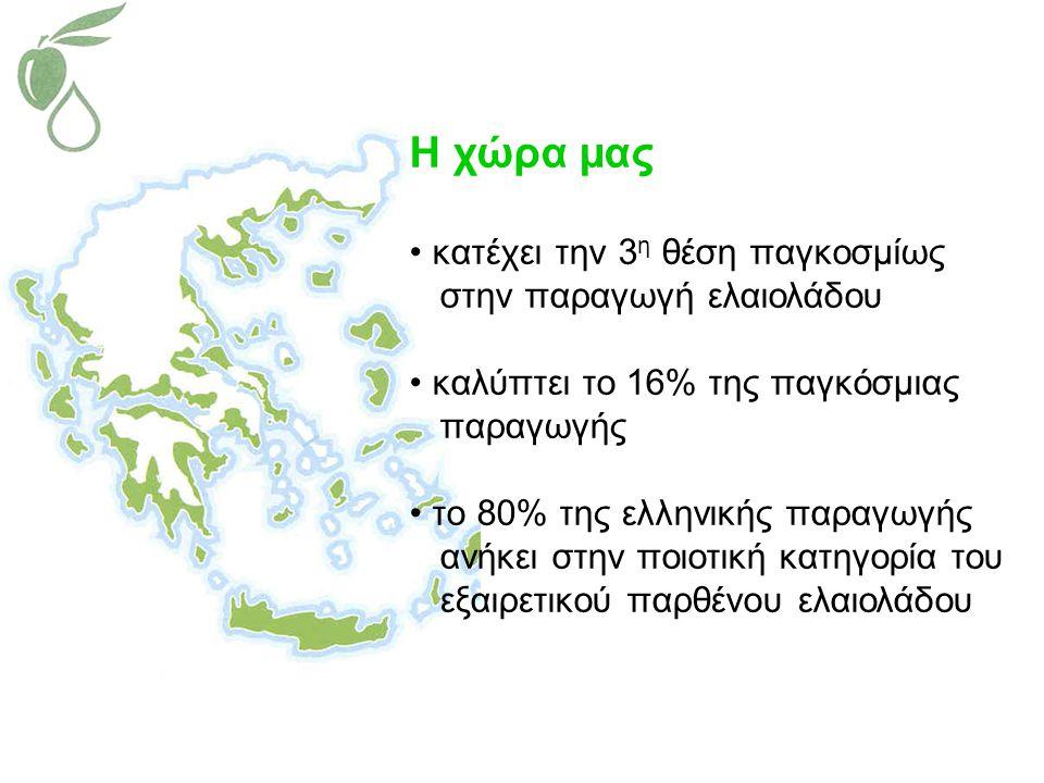 Η χώρα μας κατέχει την 3 η θέση παγκοσμίως στην παραγωγή ελαιολάδου καλύπτει το 16% της παγκόσμιας παραγωγής το 80% της ελληνικής παραγωγής ανήκει στην ποιοτική κατηγορία του εξαιρετικού παρθένου ελαιολάδου