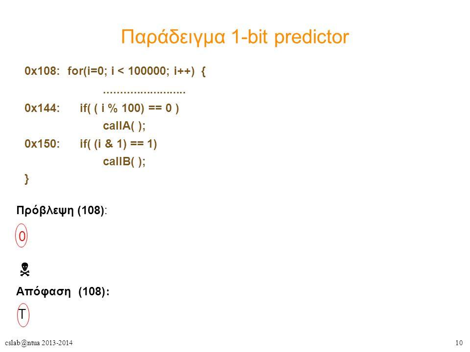 10cslab@ntua 2013-2014 Παράδειγμα 1-bit predictor 0x108: for(i=0; i < 100000; i++) {.........................
