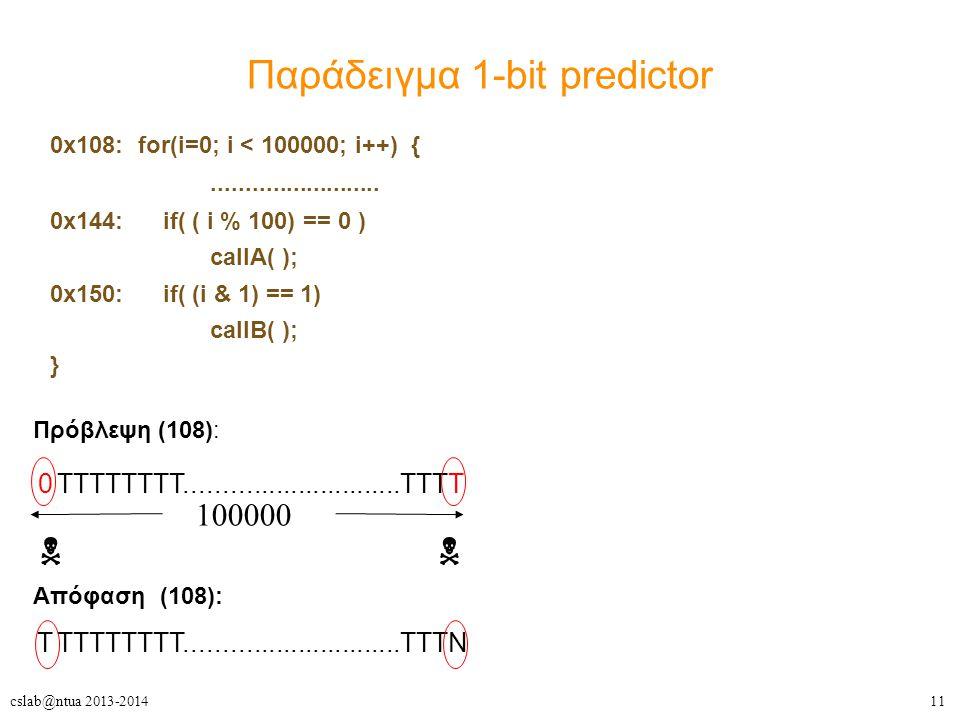 11cslab@ntua 2013-2014 Παράδειγμα 1-bit predictor 0x108: for(i=0; i < 100000; i++) {.........................