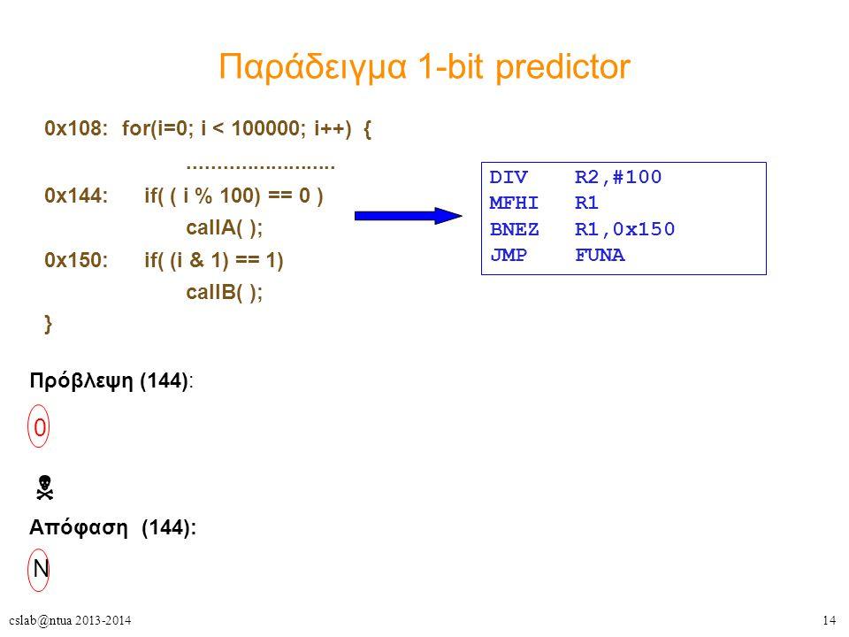 14cslab@ntua 2013-2014 Παράδειγμα 1-bit predictor 0x108: for(i=0; i < 100000; i++) {.........................