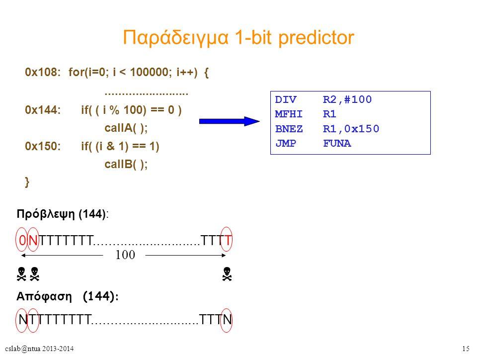 15cslab@ntua 2013-2014 Παράδειγμα 1-bit predictor 0x108: for(i=0; i < 100000; i++) {.........................