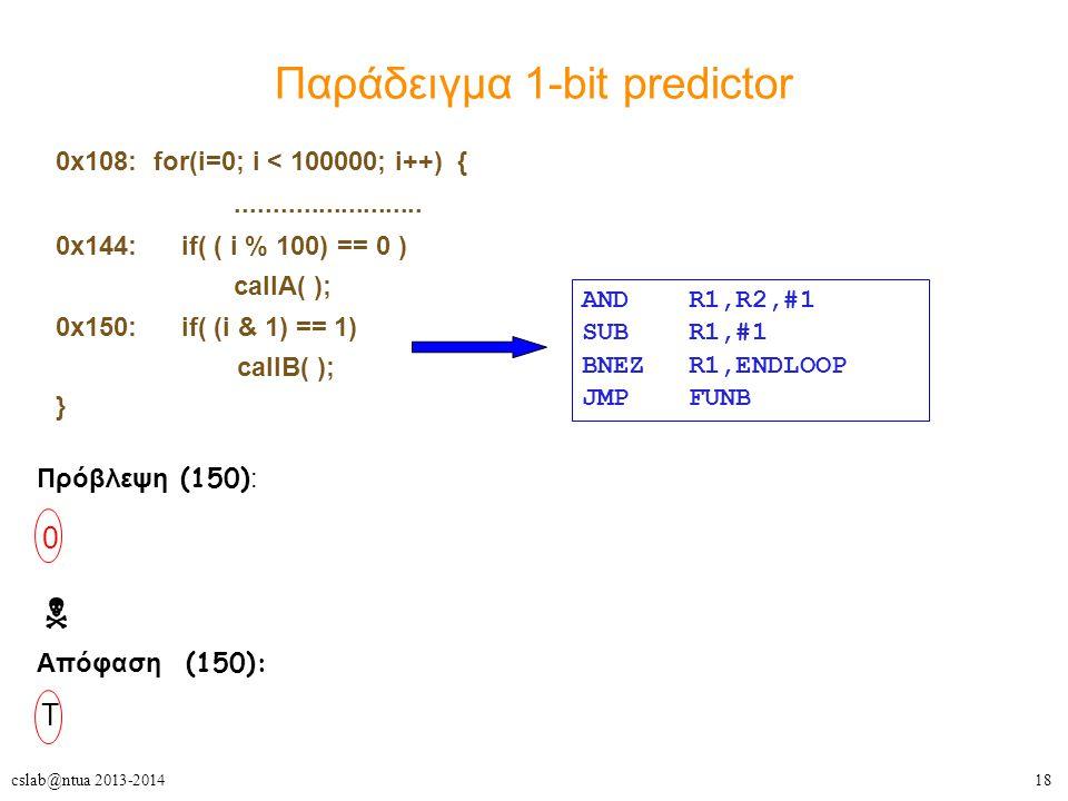 18cslab@ntua 2013-2014 Παράδειγμα 1-bit predictor 0x108: for(i=0; i < 100000; i++) {.........................