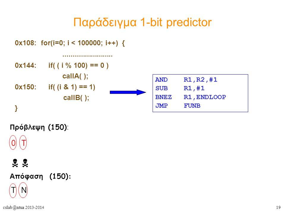 19cslab@ntua 2013-2014 Παράδειγμα 1-bit predictor 0x108: for(i=0; i < 100000; i++) {.........................