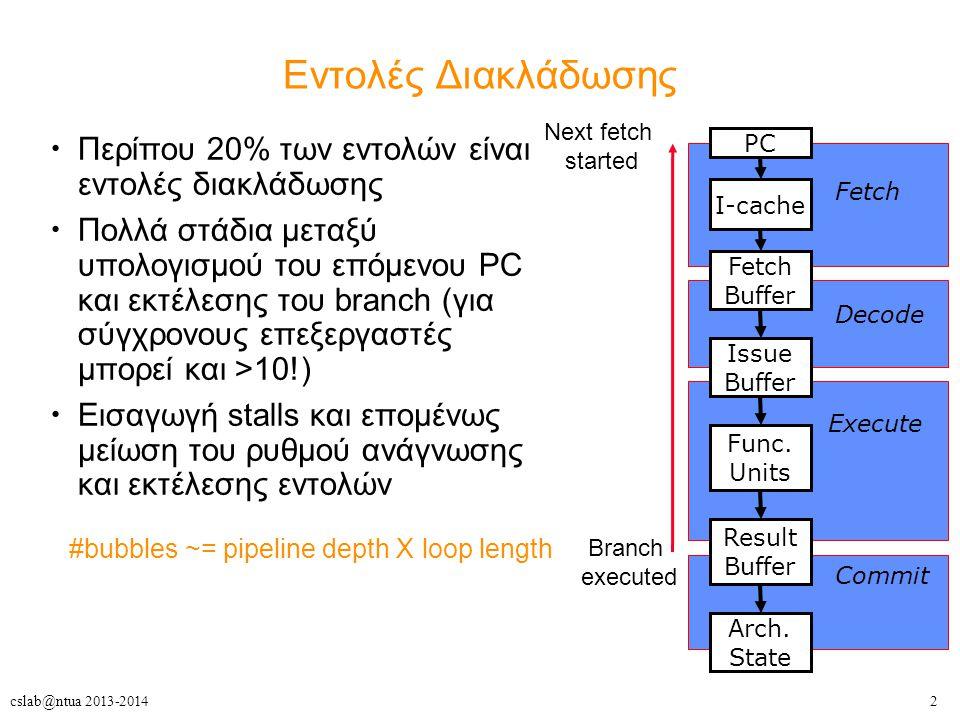 2cslab@ntua 2013-2014 Εντολές Διακλάδωσης Περίπου 20% των εντολών είναι εντολές διακλάδωσης Πολλά στάδια μεταξύ υπολογισμού του επόμενου PC και εκτέλεσης του branch (για σύγχρονους επεξεργαστές μπορεί και >10!) Εισαγωγή stalls και επομένως μείωση του ρυθμού ανάγνωσης και εκτέλεσης εντολών I-cache Fetch Buffer Issue Buffer Func.