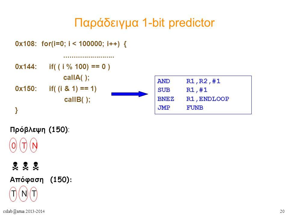 20cslab@ntua 2013-2014 Παράδειγμα 1-bit predictor 0x108: for(i=0; i < 100000; i++) {.........................