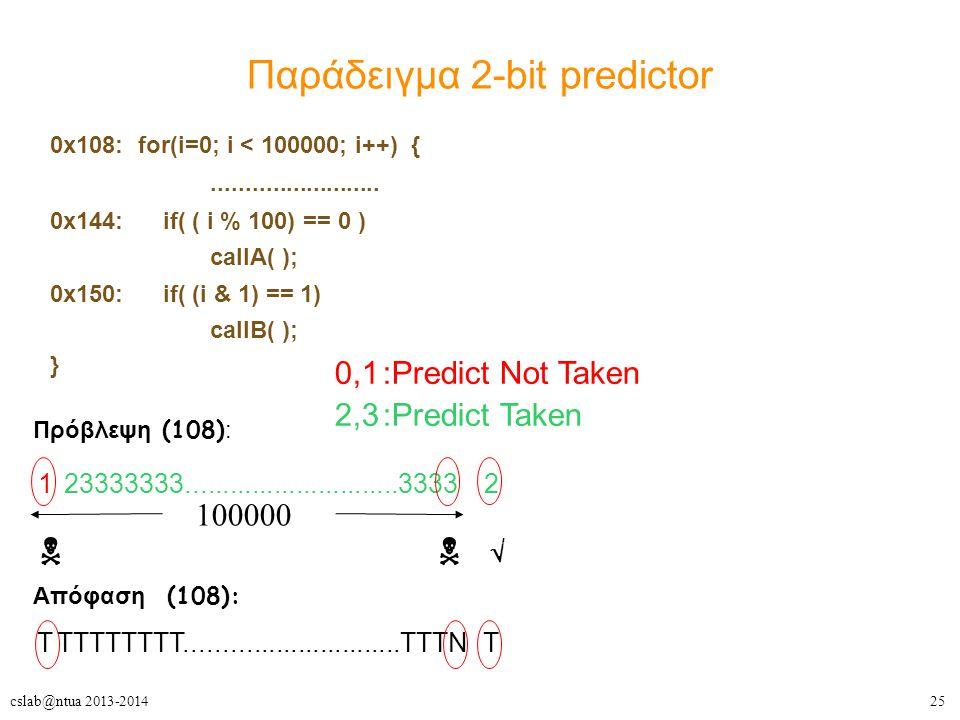 25cslab@ntua 2013-2014 Παράδειγμα 2-bit predictor 0x108: for(i=0; i < 100000; i++) {.........................