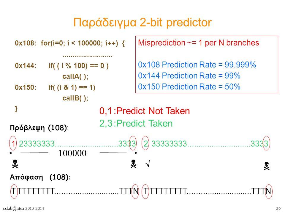 26cslab@ntua 2013-2014 Παράδειγμα 2-bit predictor 0x108: for(i=0; i < 100000; i++) {.........................