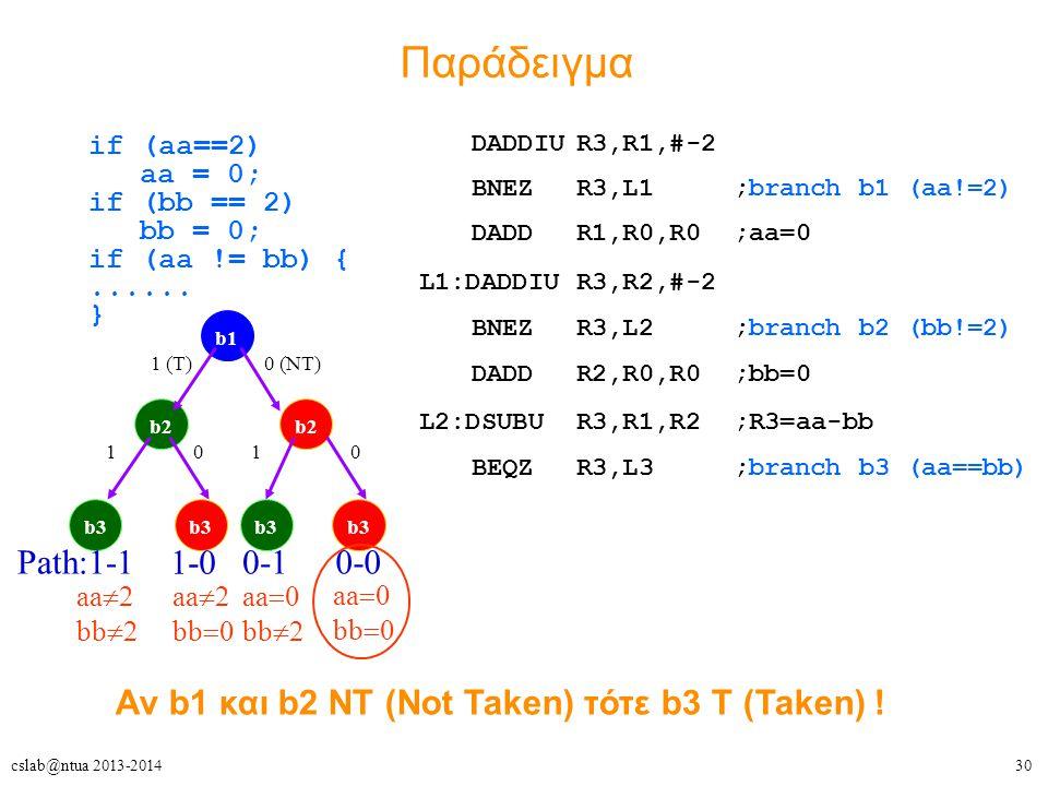 30cslab@ntua 2013-2014 Παράδειγμα DADDIUR3,R1,#-2 BNEZR3,L1;branch b1 (aa!=2) DADDR1,R0,R0;aa=0 L1:DADDIUR3,R2,#-2 BNEZR3,L2;branch b2 (bb!=2) DADDR2,R0,R0;bb=0 L2:DSUBUR3,R1,R2;R3=aa-bb BEQZR3,L3;branch b3 (aa==bb) if (aa==2) aa = 0; if (bb == 2) bb = 0; if (aa != bb) {......