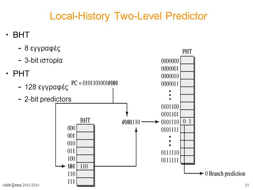 35cslab@ntua 2013-2014 Local-History Two-Level Predictor BHT – 8 εγγραφές – 3-bit ιστορία PHT – 128 εγγραφές – 2-bit predictors