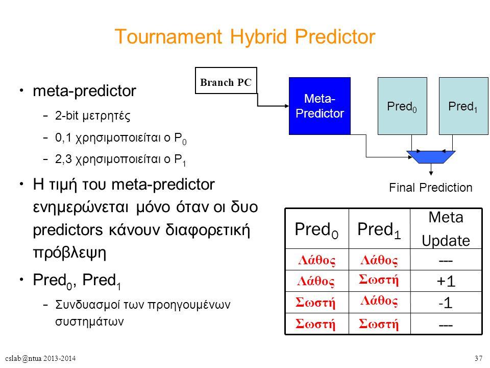 37cslab@ntua 2013-2014 Tournament Hybrid Predictor meta-predictor – 2-bit μετρητές – 0,1 χρησιμοποιείται ο P 0 – 2,3 χρησιμοποιείται ο P 1 Η τιμή του meta-predictor ενημερώνεται μόνο όταν οι δυο predictors κάνουν διαφορετική πρόβλεψη Pred 0, Pred 1 – Συνδυασμοί των προηγουμένων συστημάτων Pred 0 Pred 1 Meta- Predictor Final Prediction Branch PC --- +1 --- Λάθος Meta Update Pred 1 Pred 0 Σωστή Λάθος Σωστή Λάθος Σωστή