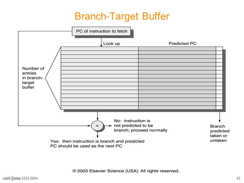 42cslab@ntua 2013-2014 Branch-Target Buffer