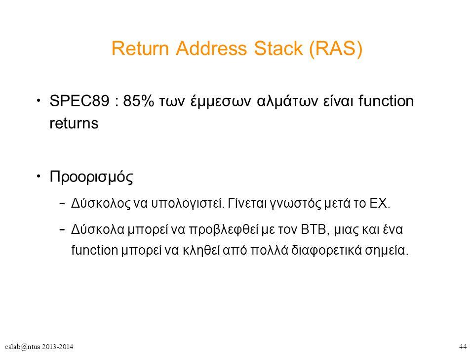 44cslab@ntua 2013-2014 Return Address Stack (RAS) SPEC89 : 85% των έμμεσων αλμάτων είναι function returns Προορισμός – Δύσκολος να υπολογιστεί.