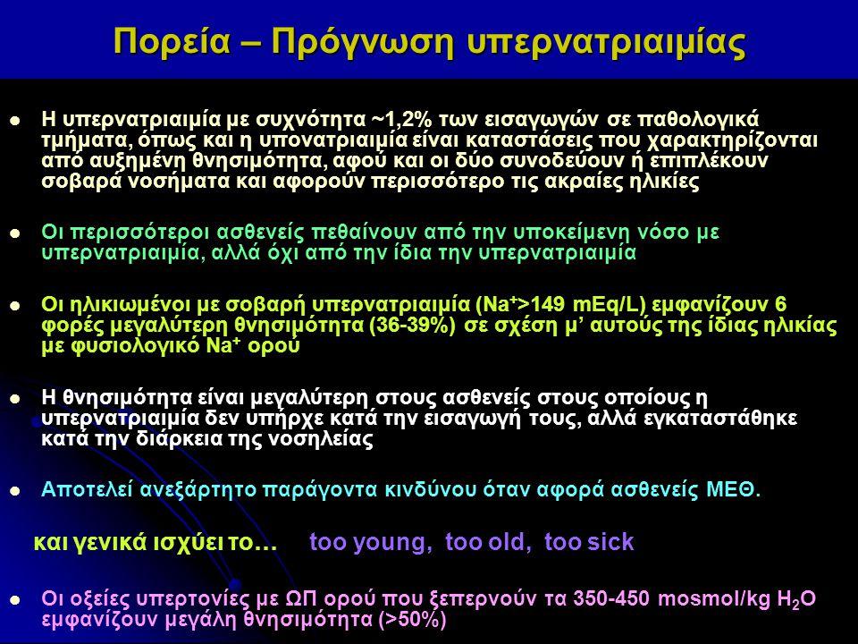 Πορεία – Πρόγνωση υπερνατριαιμίας Η υπερνατριαιμία με συχνότητα ~1,2% των εισαγωγών σε παθολογικά τμήματα, όπως και η υπονατριαιμία είναι καταστάσεις