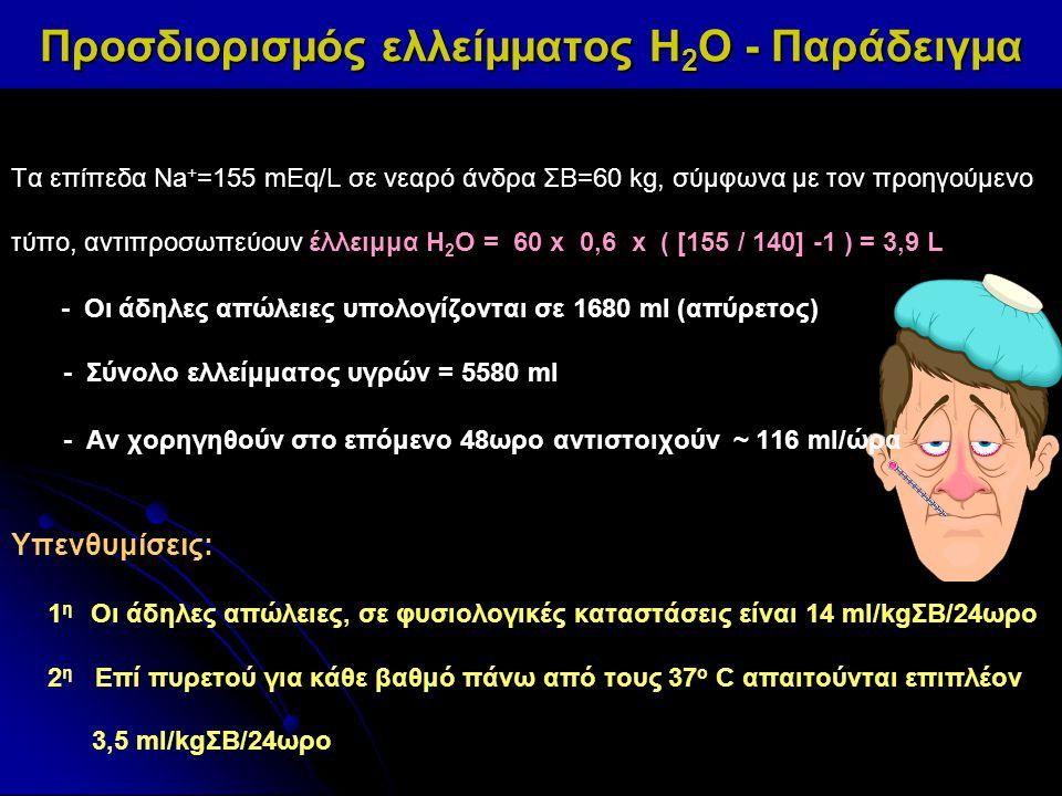 Προσδιορισμός ελλείμματος Η 2 Ο - Παράδειγμα Τα επίπεδα Na + =155 mEq/L σε νεαρό άνδρα ΣΒ=60 kg, σύμφωνα με τον προηγούμενο τύπο, αντιπροσωπεύουν έλλε