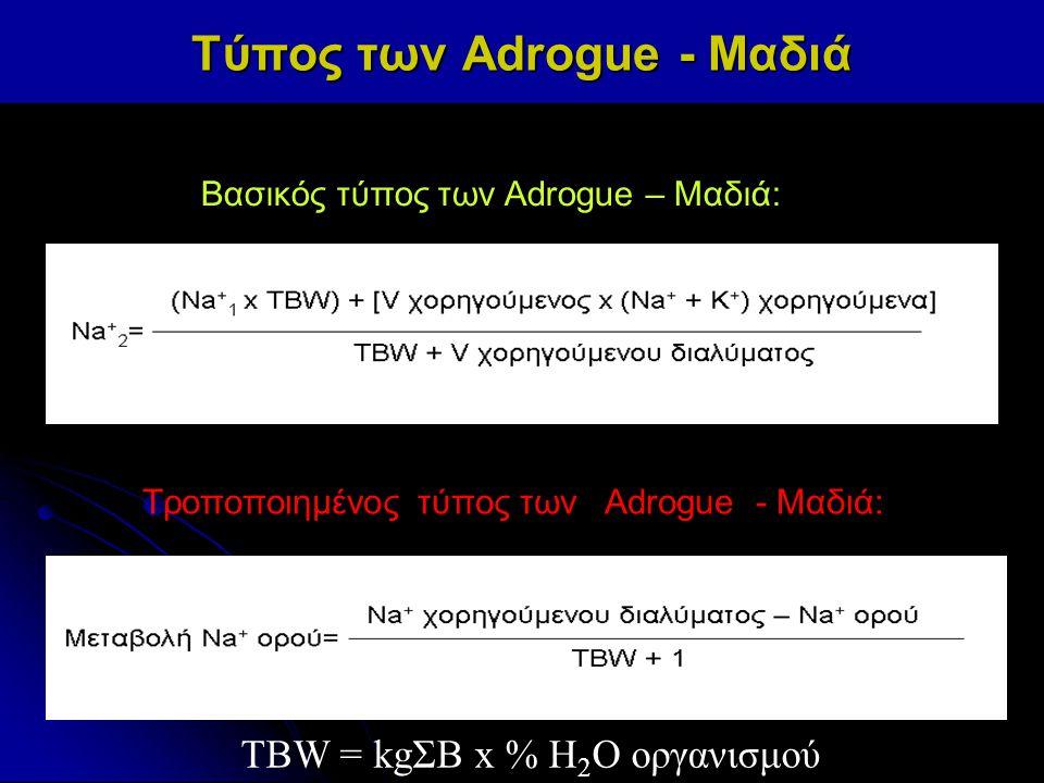 Τύπος των Adrogue - Μαδιά Τροποποιημένος τύπος των Adrogue - Μαδιά: Βασικός τύπος των Adrogue – Μαδιά: TBW = kgΣΒ x % Η 2 Ο οργανισμού