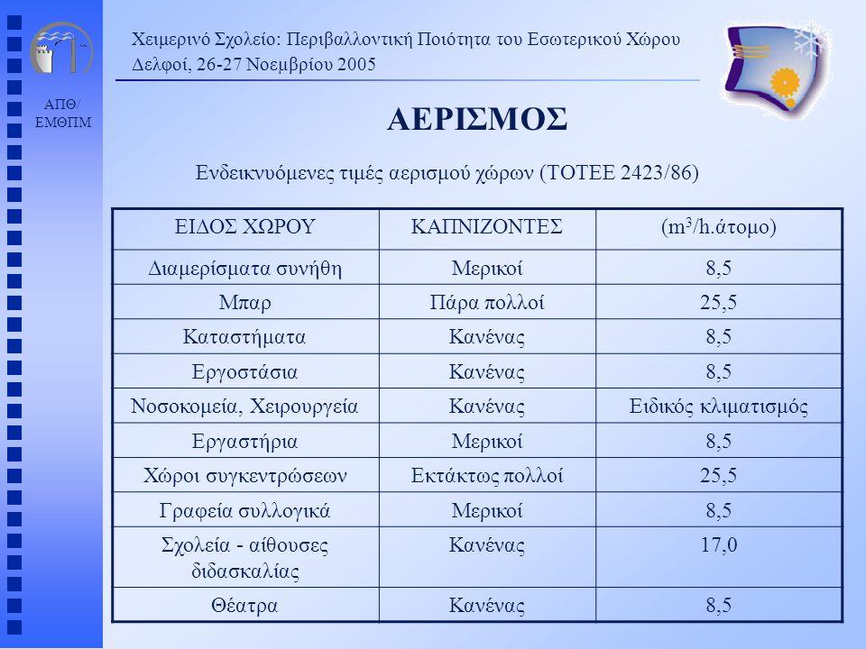 ΑΠΘ/ ΕΜΘΠΜ Ενδεικνυόμενες τιμές αερισμού χώρων (ΤΟΤΕΕ 2423/86) Χειμερινό Σχολείο: Περιβαλλοντική Ποιότητα του Εσωτερικού Χώρου Δελφοί, 26-27 Νοεµβρίου