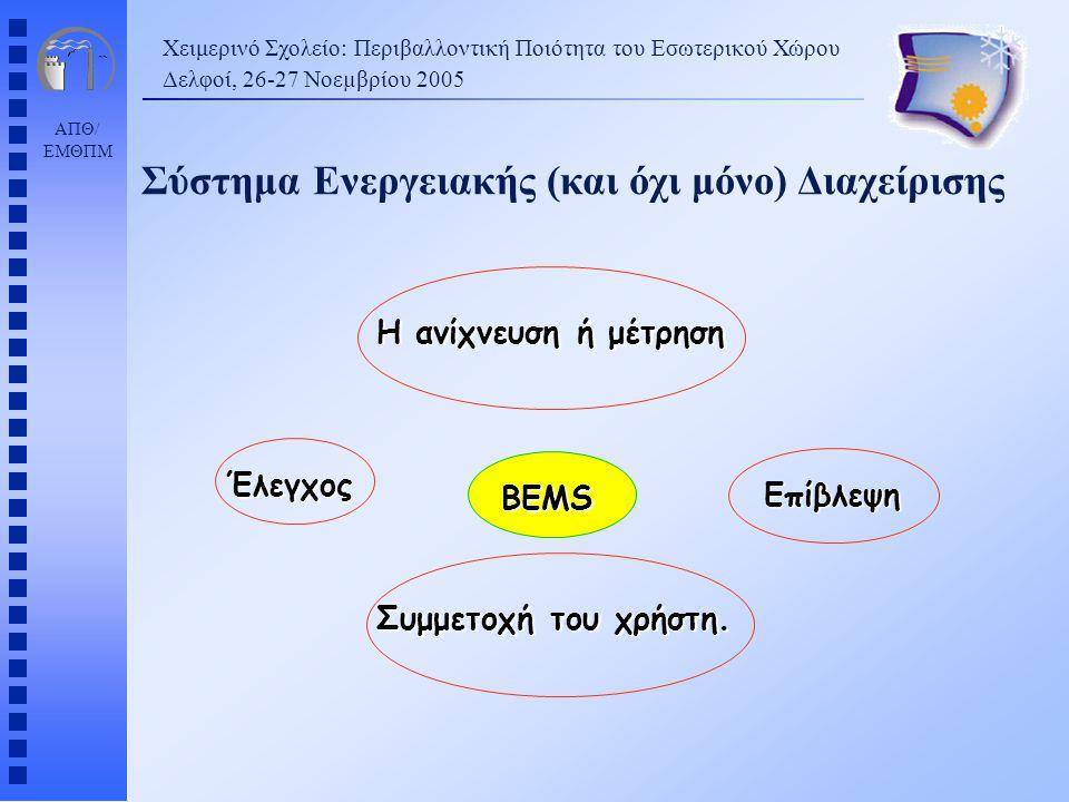 ΑΠΘ/ ΕΜΘΠΜ Χειμερινό Σχολείο: Περιβαλλοντική Ποιότητα του Εσωτερικού Χώρου Δελφοί, 26-27 Νοεµβρίου 2005 Σύστημα Ενεργειακής (και όχι μόνο) Διαχείρισης Η ανίχνευση ή μέτρηση Έλεγχος Επίβλεψη Συμμετοχή του χρήστη.