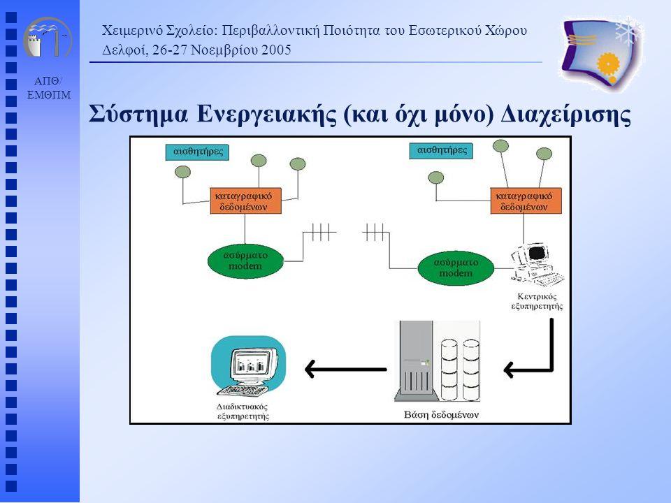 ΑΠΘ/ ΕΜΘΠΜ Χειμερινό Σχολείο: Περιβαλλοντική Ποιότητα του Εσωτερικού Χώρου Δελφοί, 26-27 Νοεµβρίου 2005 Σύστημα Ενεργειακής (και όχι μόνο) Διαχείρισης