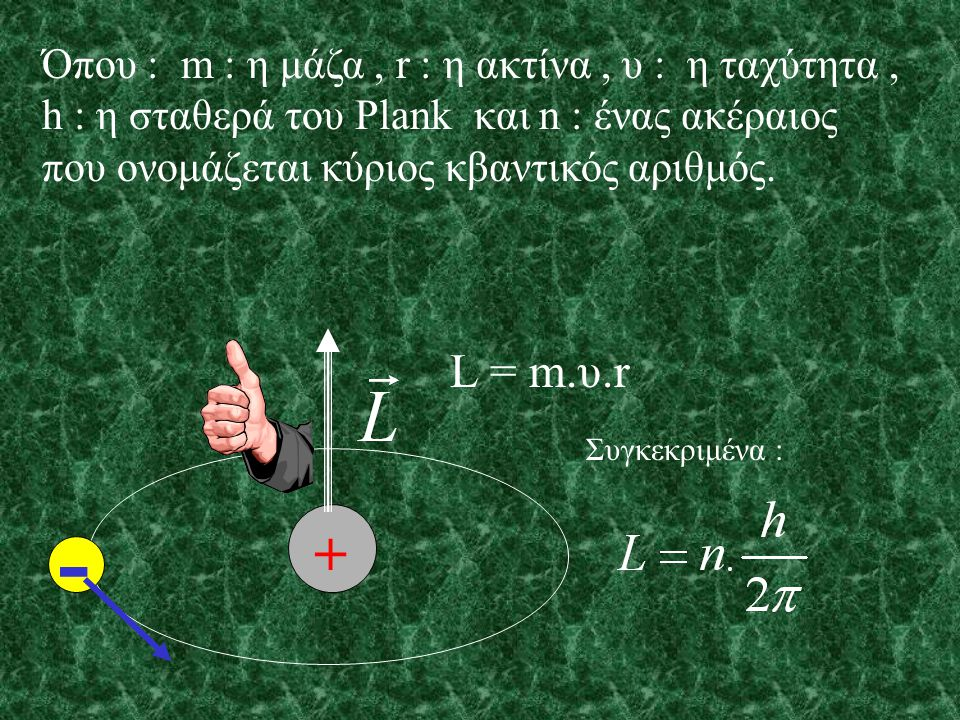 Για να καλύψει τα προαναφερθέντα κενά ο Bohr προτείνει ένα πρότυπο ( μοντέλο ) για το άτομο του υδρογόνου.