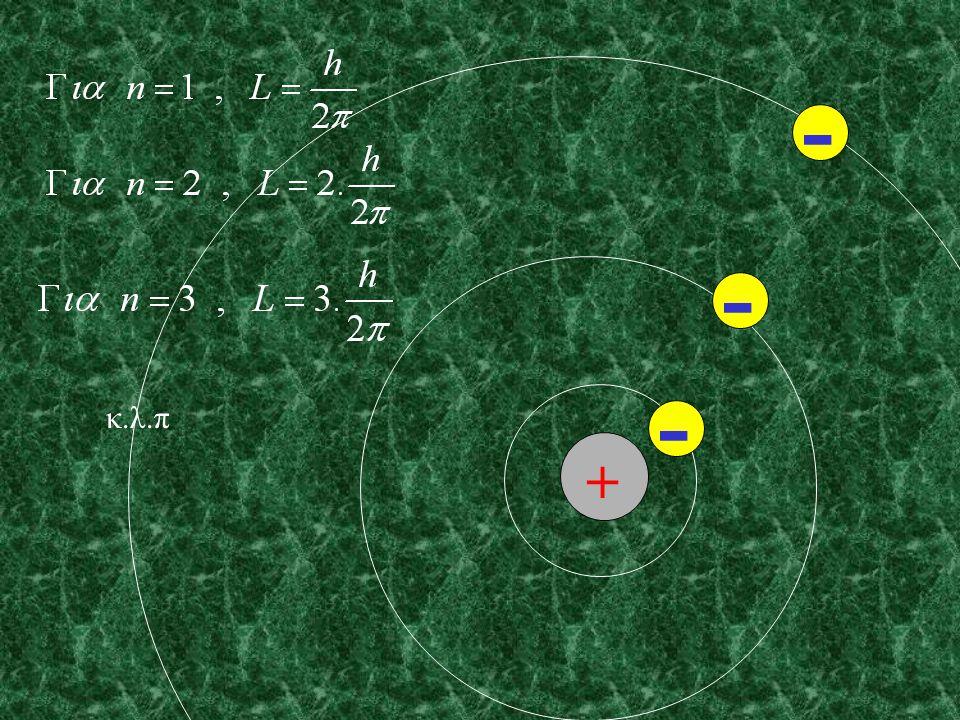 + - L = m.υ.r Συγκεκριμένα : Όπου : m : η μάζα, r : η ακτίνα, υ : η ταχύτητα, h : η σταθερά του Plank και n : ένας ακέραιος που ονομάζεται κύριος κβαντικός αριθμός.