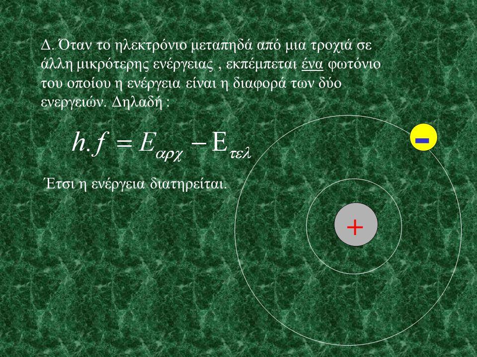 Γ. Το ηλεκτρόνιο, όταν περιστρέφεται σε ορισμένη επιτρεπόμενη τροχιά, δεν εκπέμπει ηλεκτρομαγνητική ακτινοβολία. Μη χάνοντας, λοιπόν, ενέργεια το άτομ