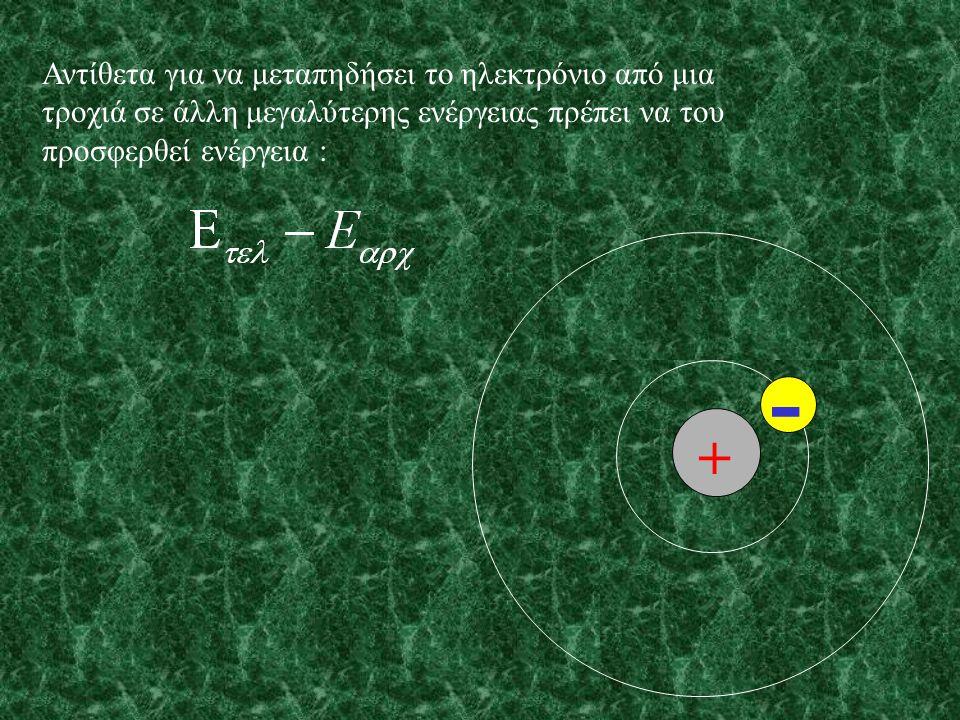 Δ. Όταν το ηλεκτρόνιο μεταπηδά από μια τροχιά σε άλλη μικρότερης ενέργειας, εκπέμπεται ένα φωτόνιο του οποίου η ενέργεια είναι η διαφορά των δύο ενεργ