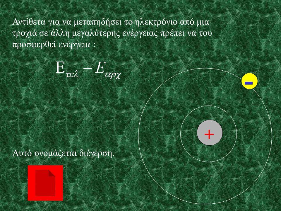 Αντίθετα για να μεταπηδήσει το ηλεκτρόνιο από μια τροχιά σε άλλη μεγαλύτερης ενέργειας πρέπει να του προσφερθεί ενέργεια : + -