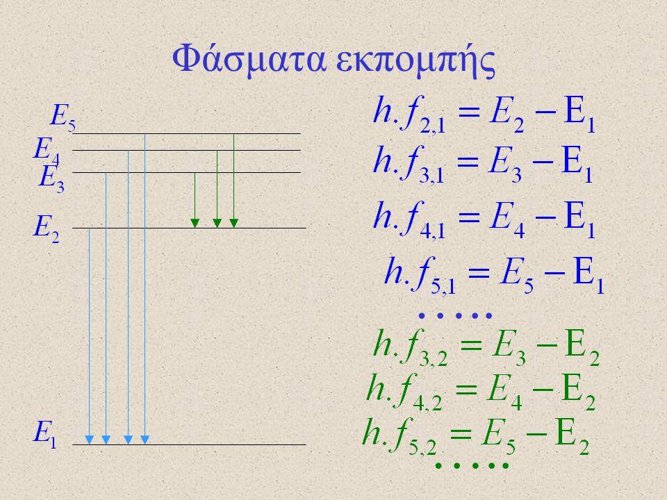 Φάσματα εκπομπής Έστω ότι για κάποιο λόγο το ηλεκτρόνιο βρίσκεται σε διεγερμένη κατάσταση. Σε απειροελάχιστο χρόνο αποδιεγείρεται και εκπέμπεται ένα φ
