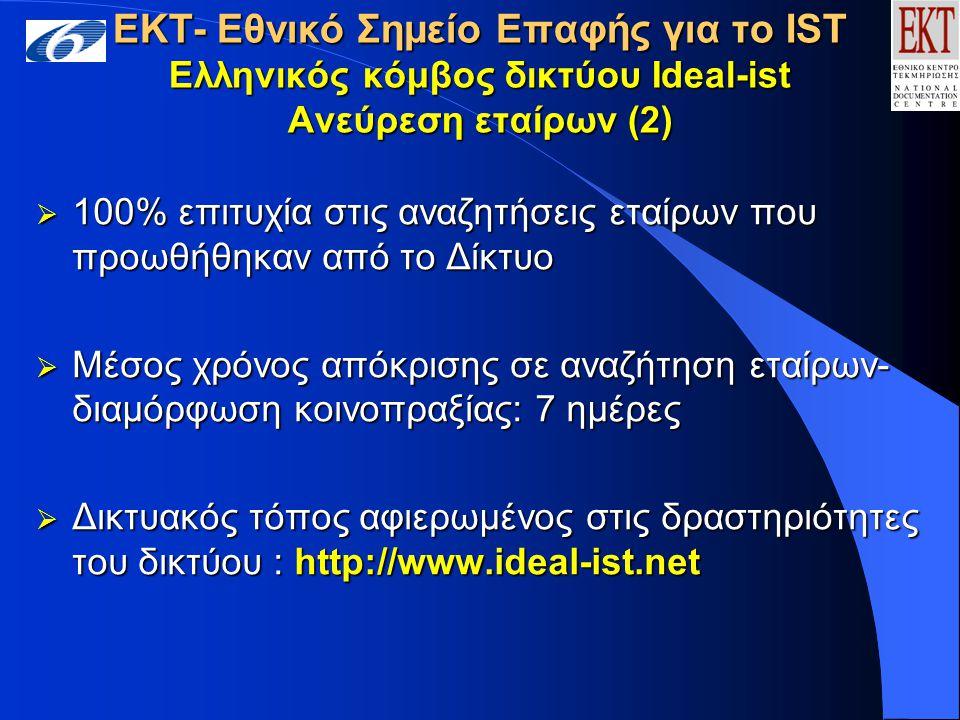 ΕΚΤ- Εθνικό Σημείο Επαφής για το IST Ελληνικός κόμβος δικτύου Ideal-ist Ανεύρεση εταίρων (2)  100% επιτυχία στις αναζητήσεις εταίρων που προωθήθηκαν