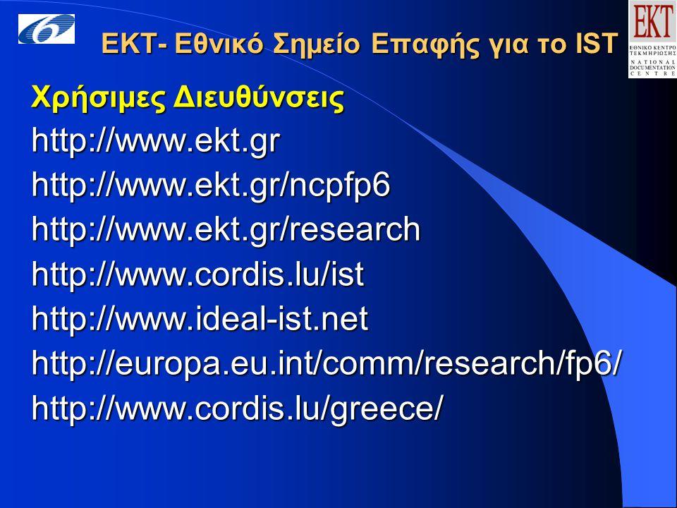 ΕΚΤ- Εθνικό Σημείο Επαφής για το IST Χρήσιμες Διευθύνσεις http://www.ekt.grhttp://www.ekt.gr/ncpfp6http://www.ekt.gr/researchhttp://www.cordis.lu/isth