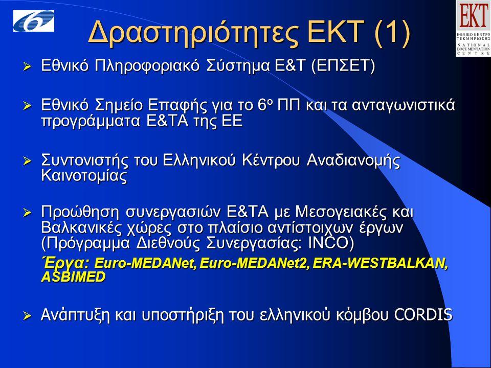 Δραστηριότητες ΕΚΤ (1)  Εθνικό Πληροφοριακό Σύστημα Ε&Τ (ΕΠΣΕΤ)  Εθνικό Σημείο Επαφής για το 6 ο ΠΠ και τα ανταγωνιστικά προγράμματα Ε&ΤΑ της ΕΕ  Σ