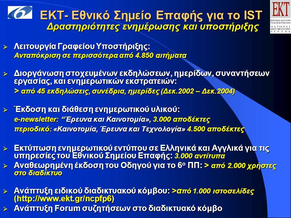 ΕΚΤ- Εθνικό Σημείο Επαφής για το IST Δραστηριότητες ενημέρωσης και υποστήριξης  Λειτουργία Γραφείου Υποστήριξης: Ανταπόκριση σε περισσότερα από 4.850