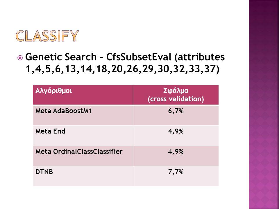  filters  instance  RemoveMissClassified  Classifier: Decorate  classifiers  meta  Bagging  Σφάλμα: 4.23%  classifiers  meta  Εnd  Σφάλμα: 3.50%(Τελική επιλογή)