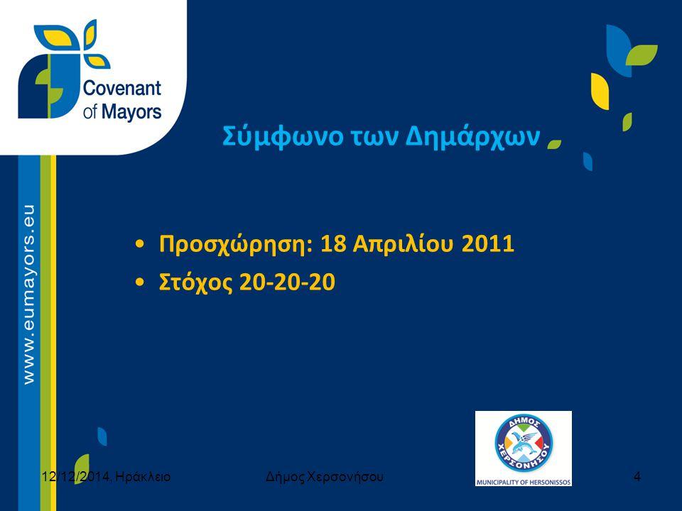 Σύμφωνο των Δημάρχων Προσχώρηση: 18 Απριλίου 2011 Στόχος 20-20-20 12/12/2014, ΗράκλειοΔήμος Χερσονήσου4