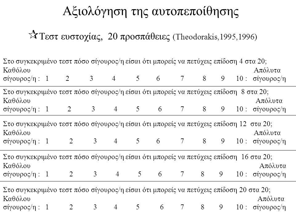 Αξιολόγηση της αυτοπεποίθησης  Τεστ ευστοχίας, 20 προσπάθειες (Theodorakis,1995,1996) Στο συγκεκριμένο τεστ πόσο σίγουρος/η είσαι ότι μπορείς να πετύ